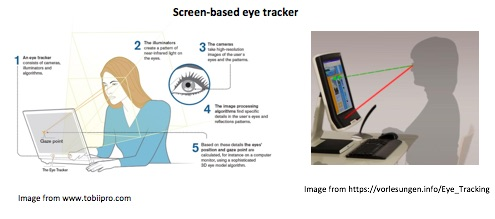 Screen-based eye tracker image