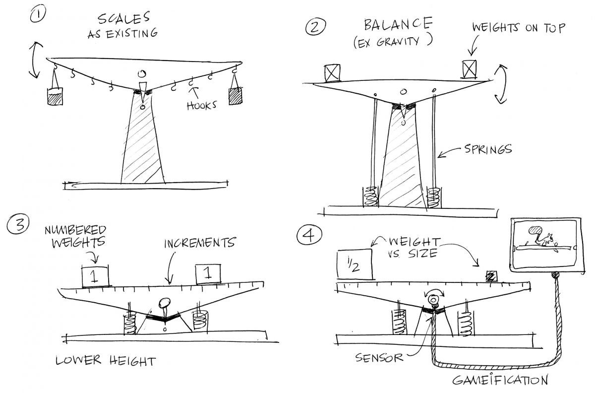 Balance beam sketches